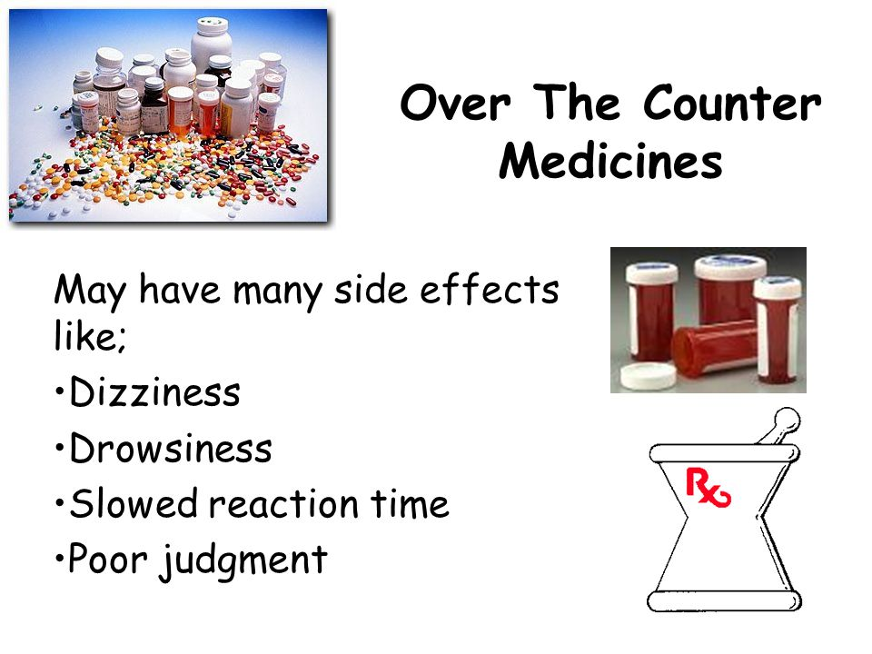 Over The Counter Medicines