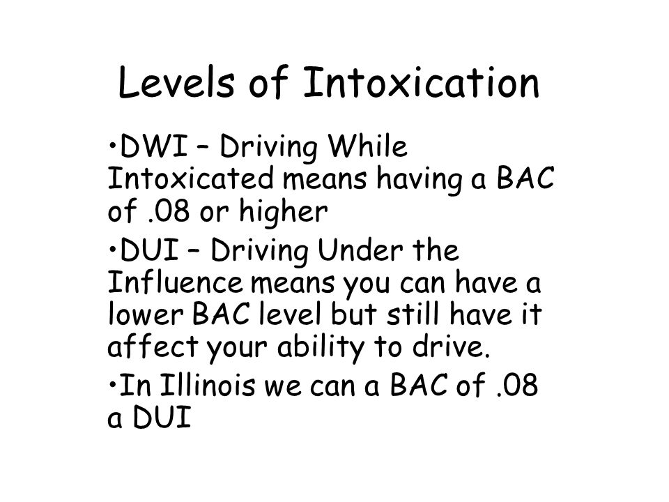 Levels of Intoxication