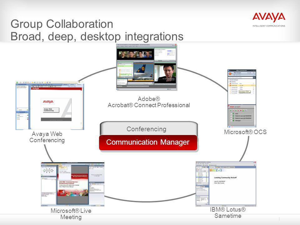 Group Collaboration Broad, deep, desktop integrations