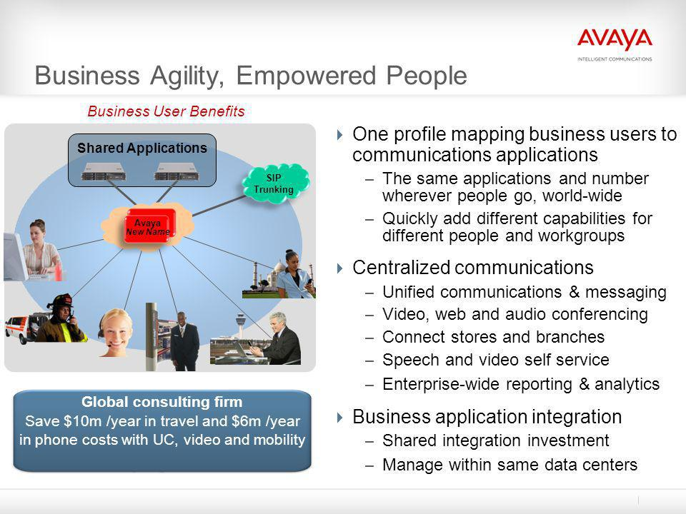 Business Agility, Empowered People