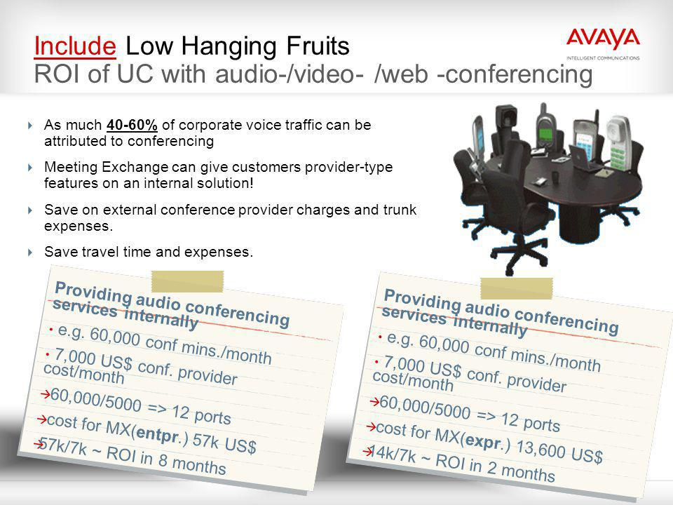 Include Low Hanging Fruits ROI of UC with audio-/video- /web -conferencing
