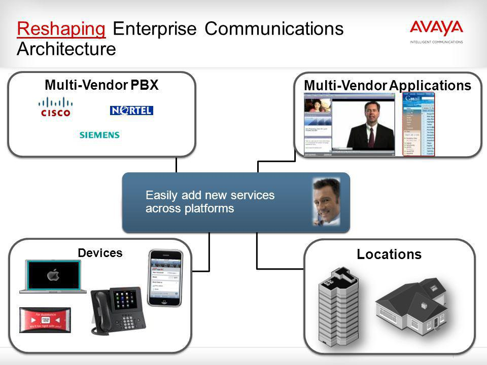Reshaping Enterprise Communications Architecture