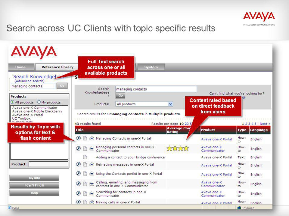 Search across UC Clients with topic specific results
