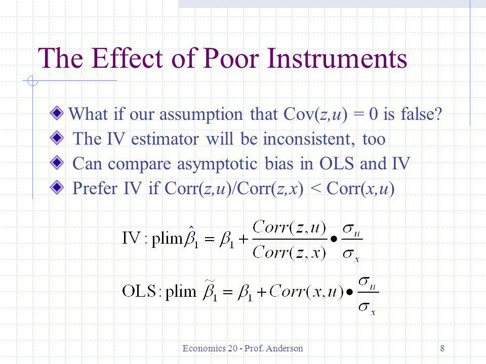 The Effect of Poor Instruments