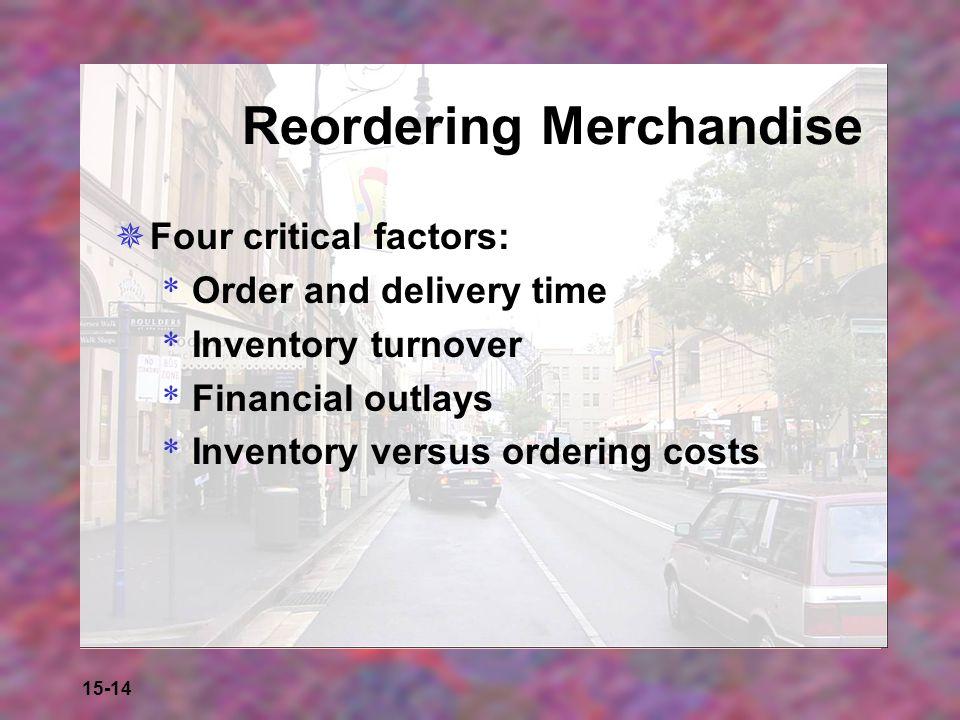 Reordering Merchandise