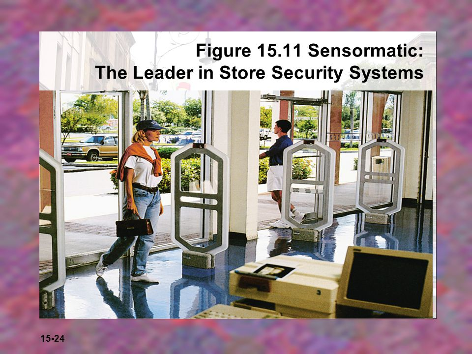 Figure 15.11 Sensormatic: The Leader in Store Security Systems