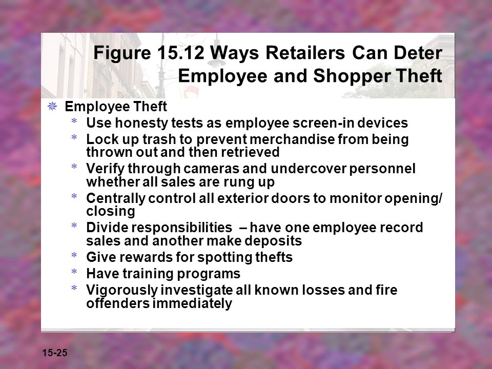 Figure 15.12 Ways Retailers Can Deter Employee and Shopper Theft