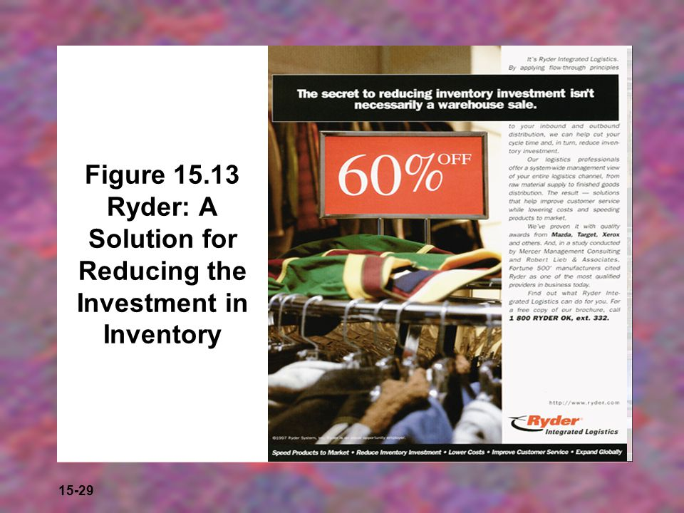 Figure 15.13 Ryder: A Solution for Reducing the Investment in Inventory