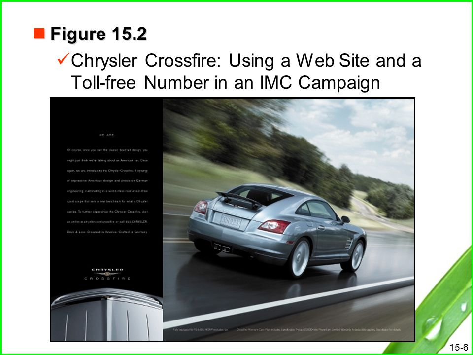 Figure 15.2 Chrysler Crossfire: Using a Web Site and a Toll-free Number in an IMC Campaign