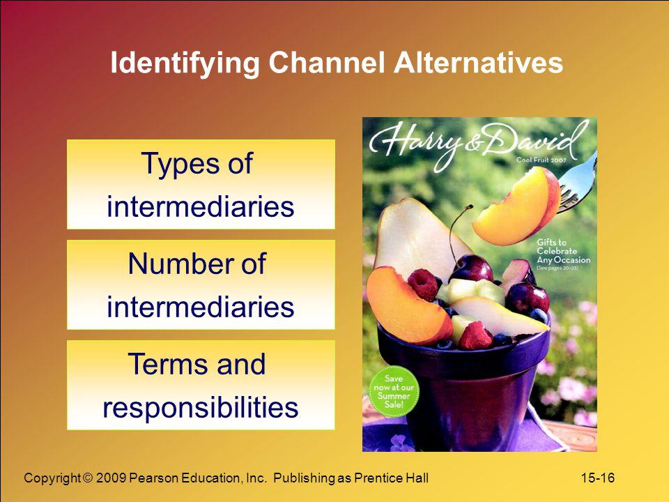 Identifying Channel Alternatives