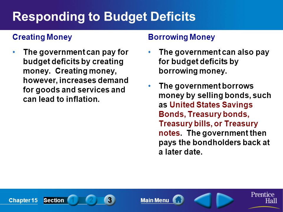 Responding to Budget Deficits