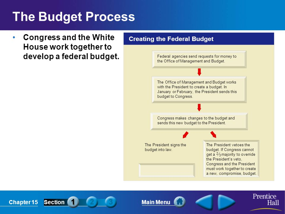 The Budget Process Creating the Federal Budget. Congress and the White House work together to develop a federal budget.