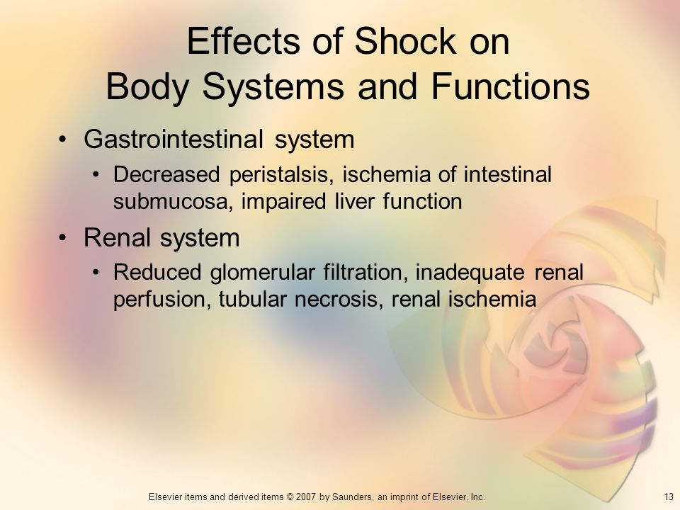 Effects of Shock on Body Systems and Functions