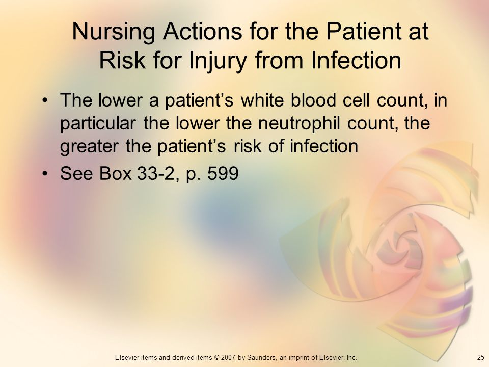 Nursing Actions for the Patient at Risk for Injury from Infection