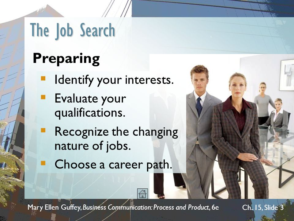 The Job Search Preparing Identify your interests.