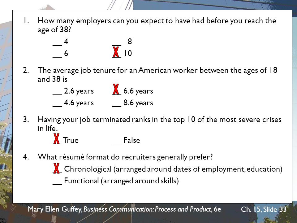 Preview Employment Quiz