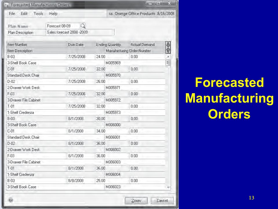 Forecasted Manufacturing Orders