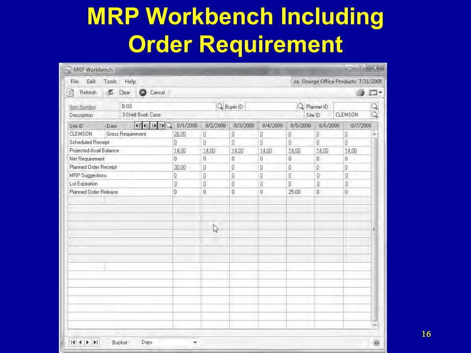 MRP Workbench Including Order Requirement
