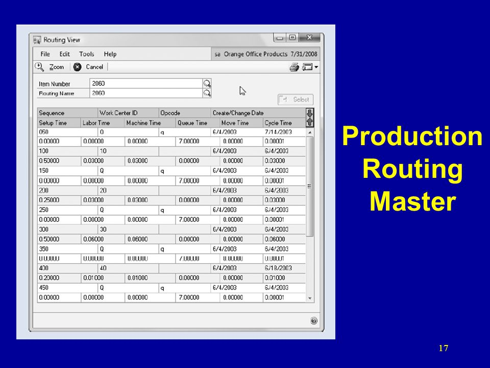 Production Routing Master