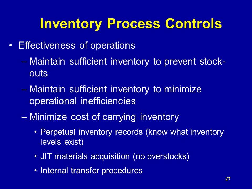 Inventory Process Controls