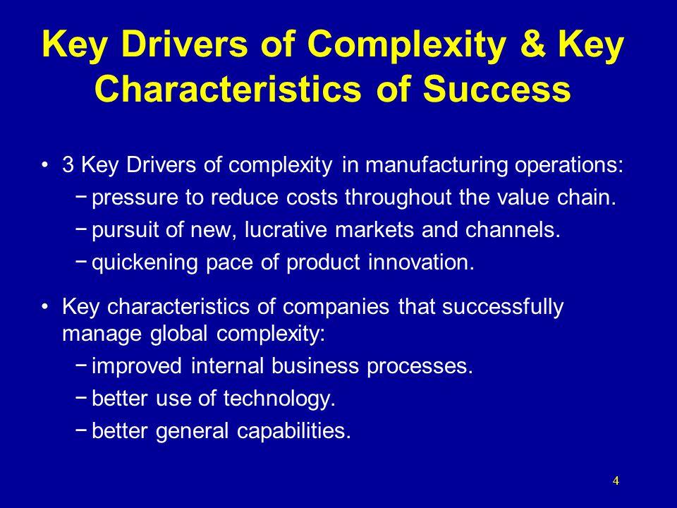 Key Drivers of Complexity & Key Characteristics of Success