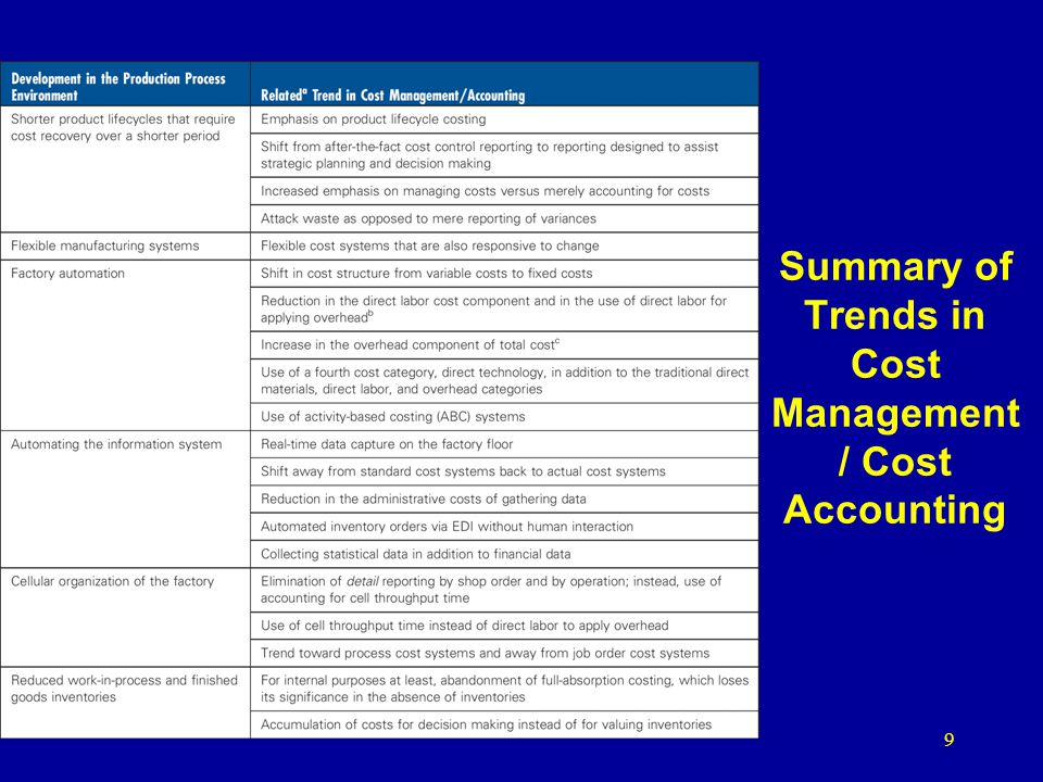 Summary of Trends in Cost Management / Cost Accounting