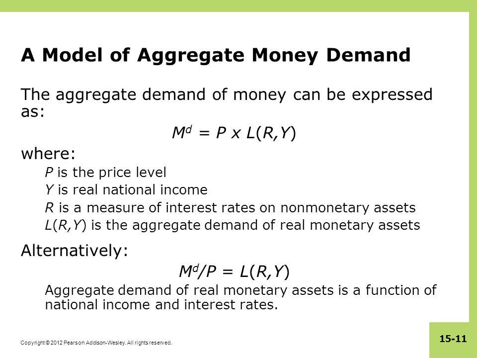 A Model of Aggregate Money Demand