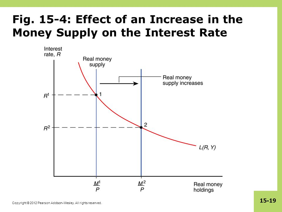 "effects of changes of interest rates What happens when interest rates do rise and how will it affect you the end of the fed's ""zero interest rate policy changes to interest rates can take."