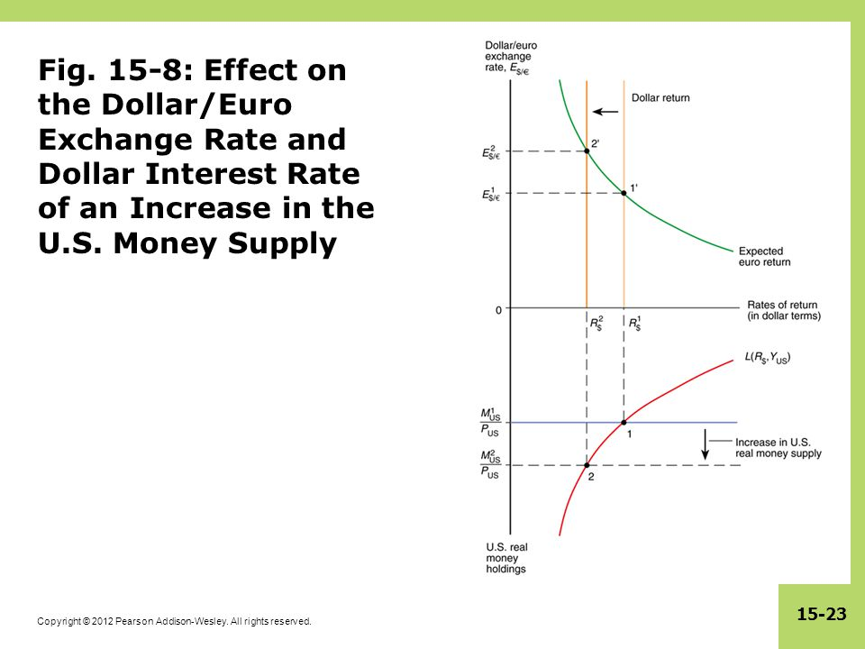 How to Calculate Results of Exchange Rate Changes