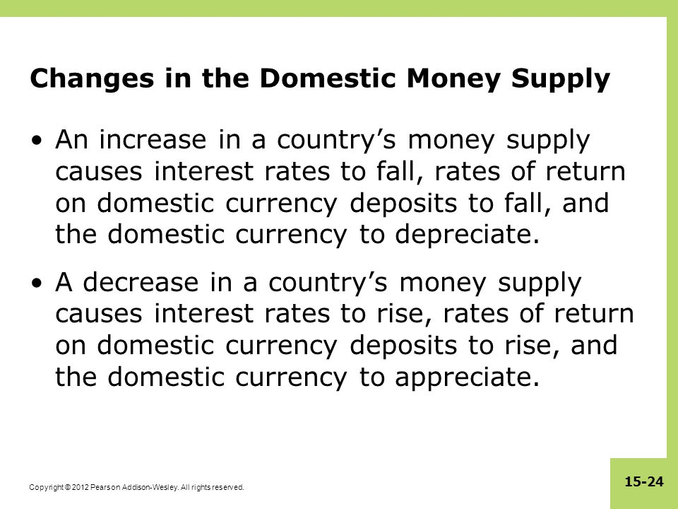 Changes in the Domestic Money Supply