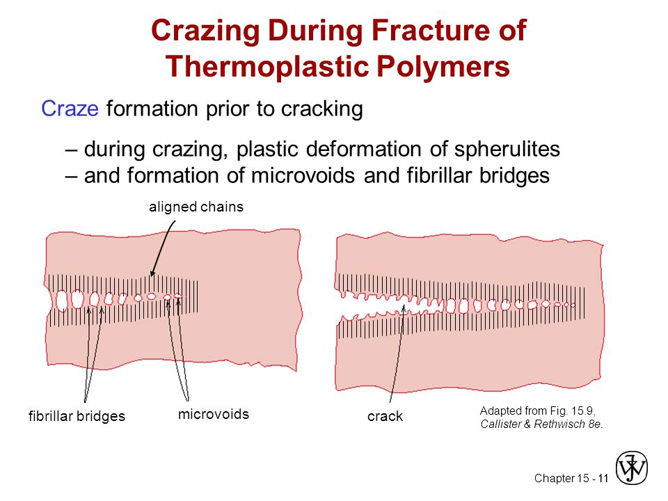 Crazing During Fracture of Thermoplastic Polymers