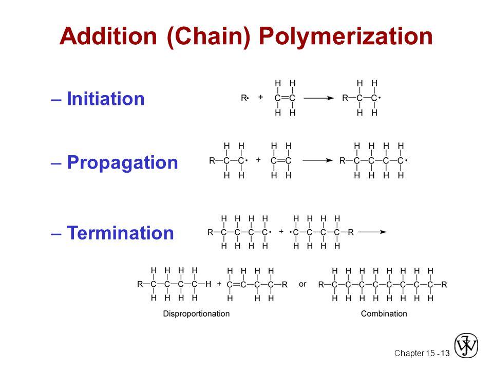 Addition (Chain) Polymerization