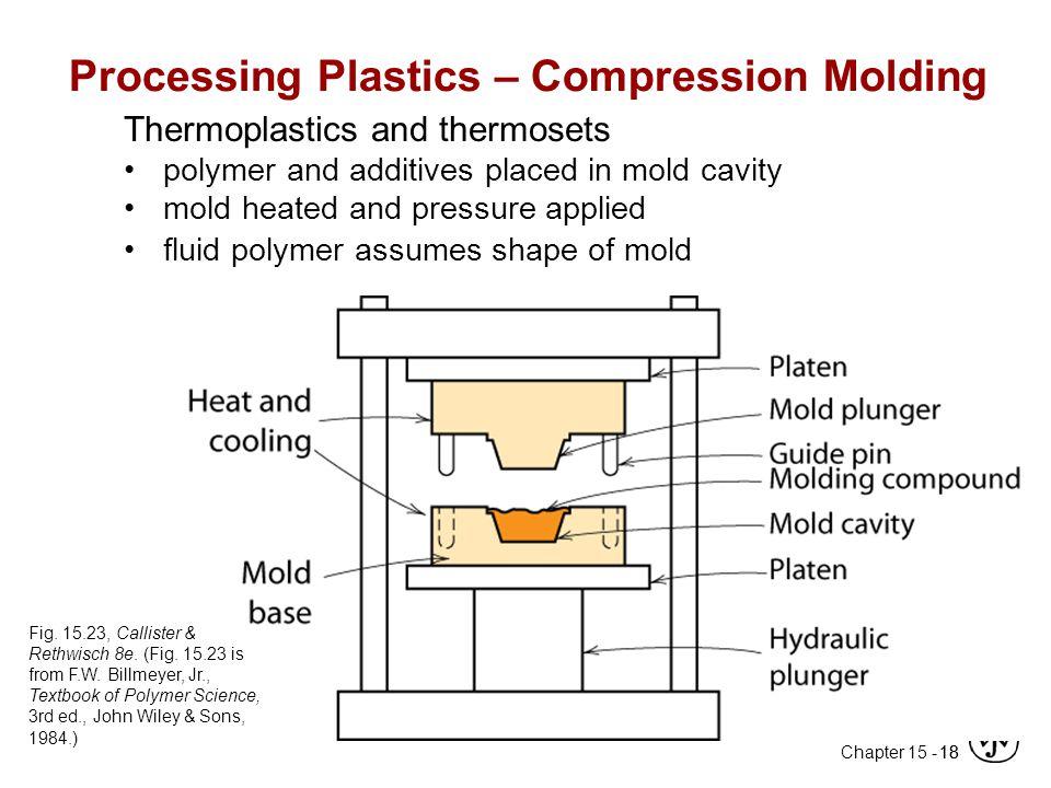 Processing Plastics – Compression Molding