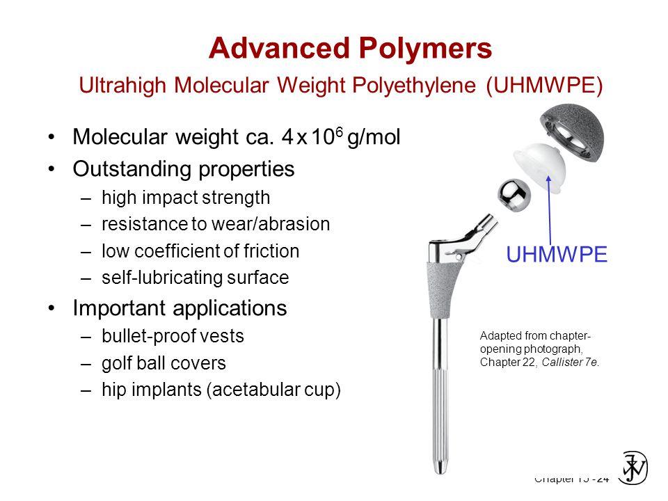 Advanced Polymers Ultrahigh Molecular Weight Polyethylene (UHMWPE)