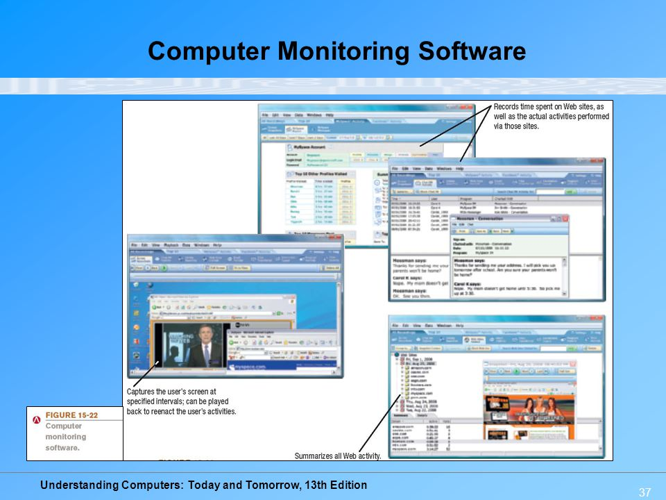 Computer Monitoring Software
