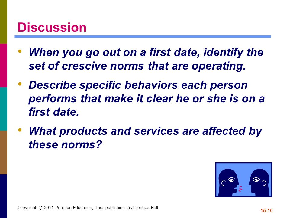 Discussion When you go out on a first date, identify the set of crescive norms that are operating.