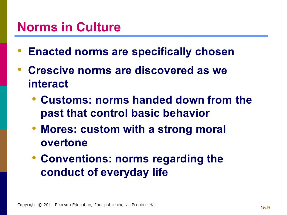 Norms in Culture Enacted norms are specifically chosen
