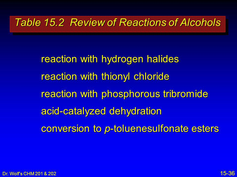 Table 15.2 Review of Reactions of Alcohols