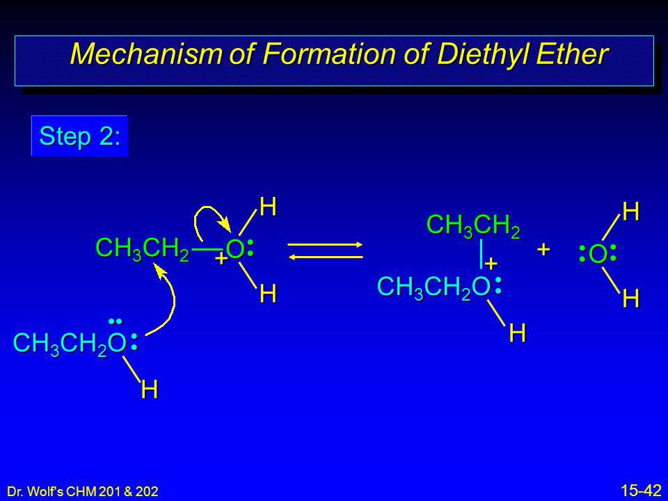 Mechanism of Formation of Diethyl Ether