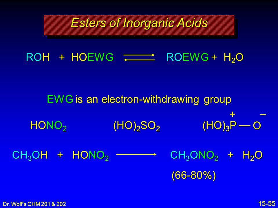 Esters of Inorganic Acids