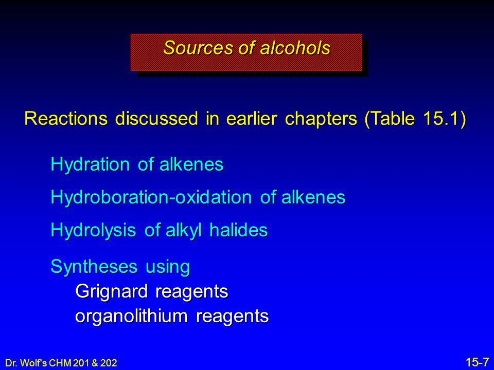 Reactions discussed in earlier chapters (Table 15.1)