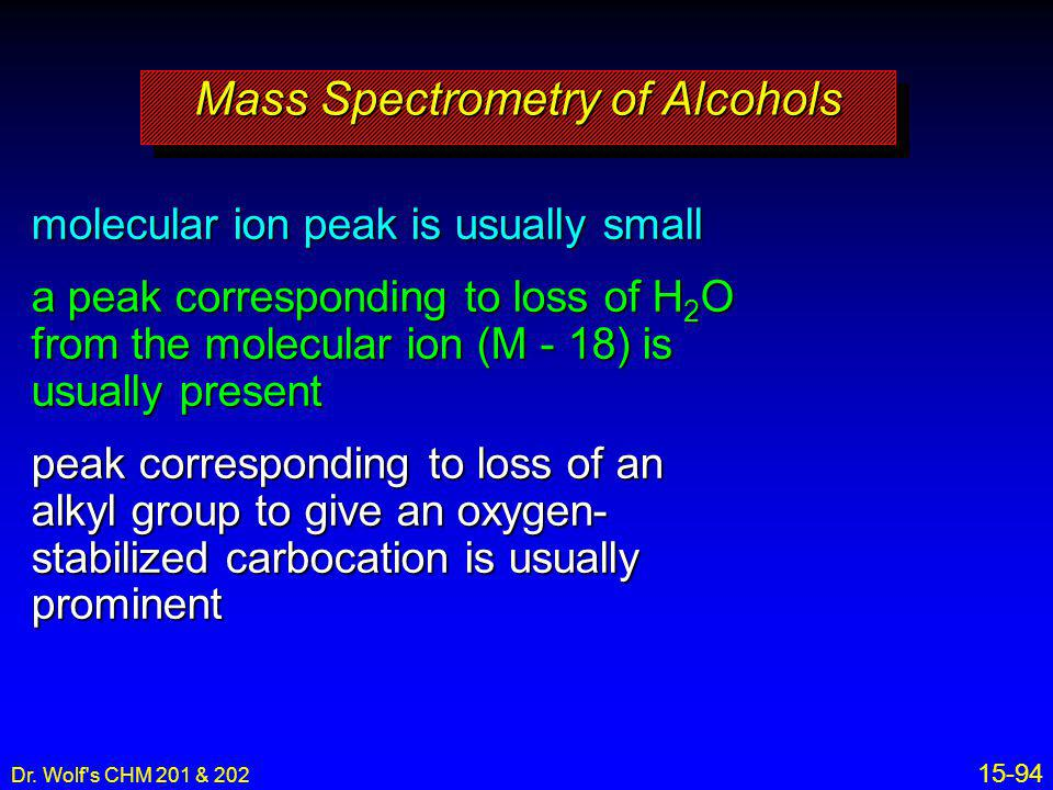 Mass Spectrometry of Alcohols