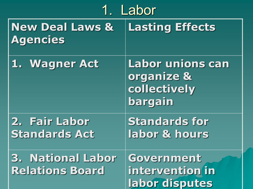 1. Labor New Deal Laws & Agencies Lasting Effects 1. Wagner Act