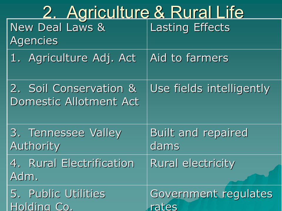 Chapter 15 section 5 the impact of the new deal ppt for Soil conservation act