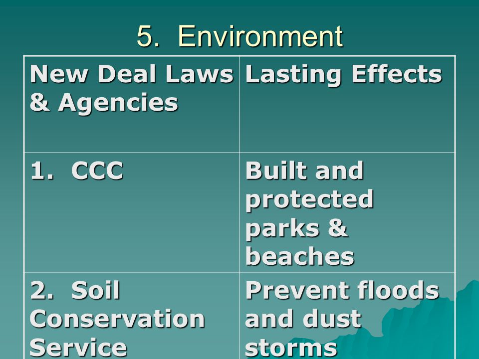 5. Environment New Deal Laws & Agencies Lasting Effects 1. CCC