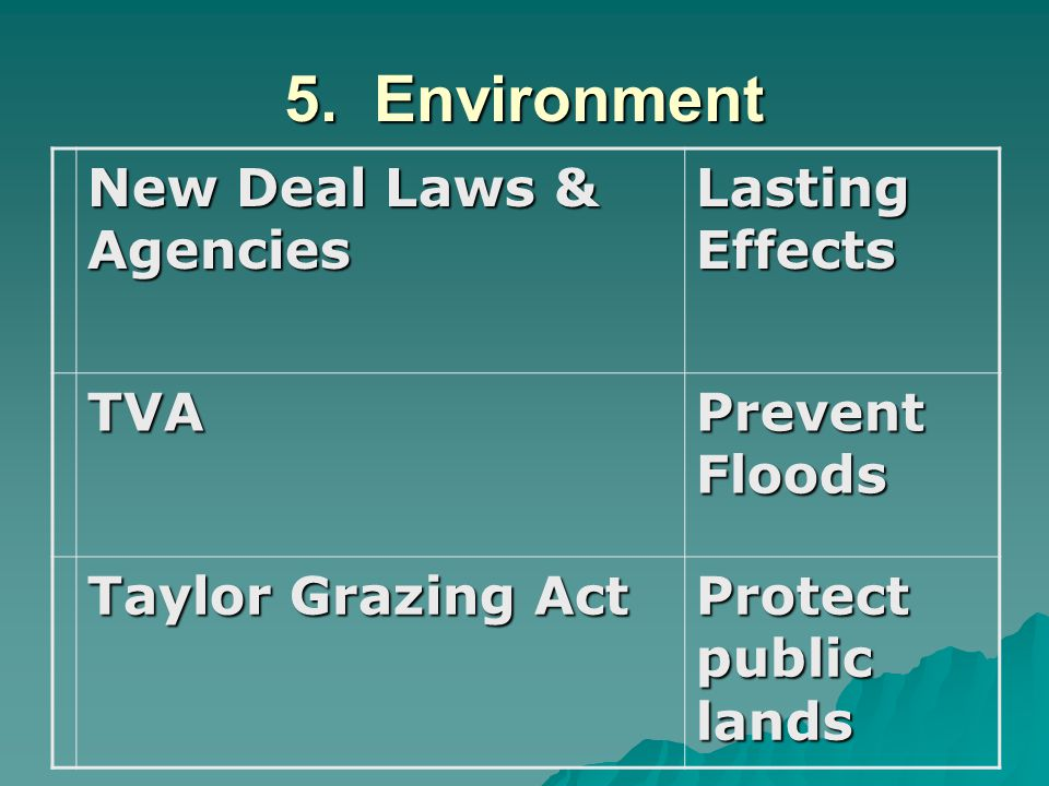 5. Environment New Deal Laws & Agencies Lasting Effects TVA