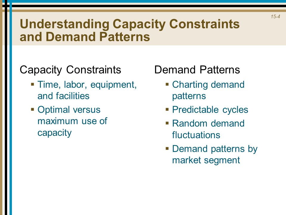Understanding Capacity Constraints and Demand Patterns
