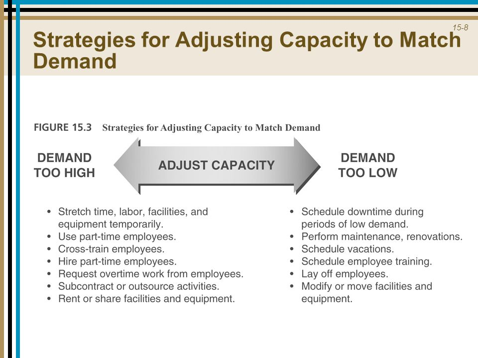 Strategies for Adjusting Capacity to Match Demand
