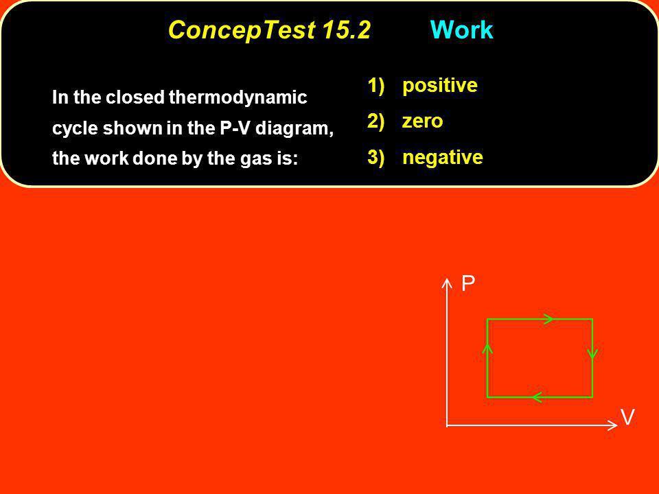ConcepTest 15.2 Work P V 1) positive 2) zero 3) negative