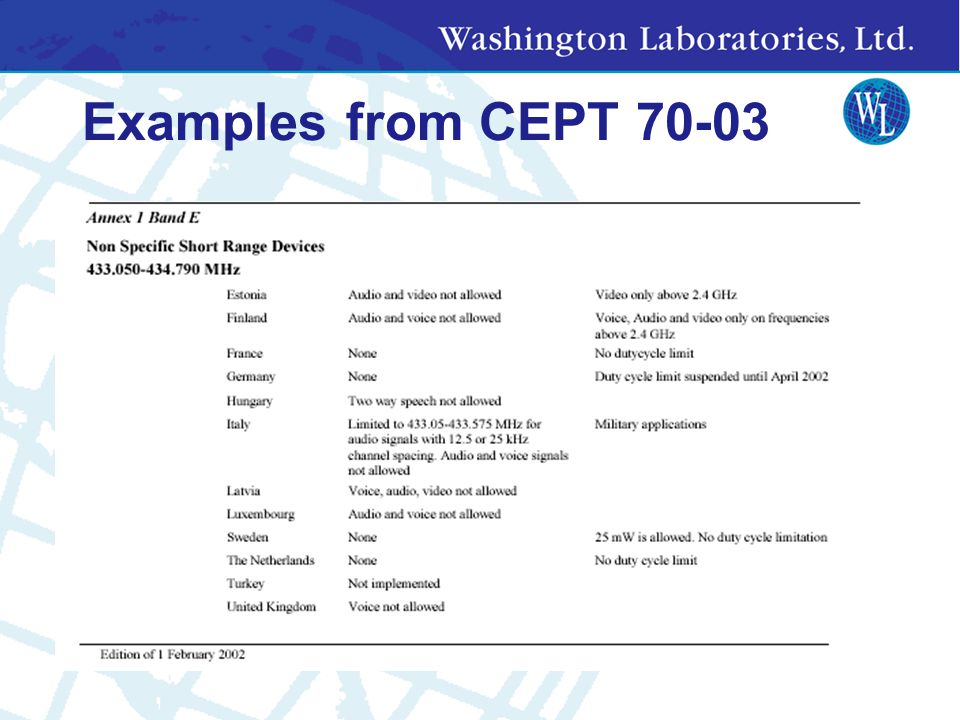 Examples from CEPT 70-03